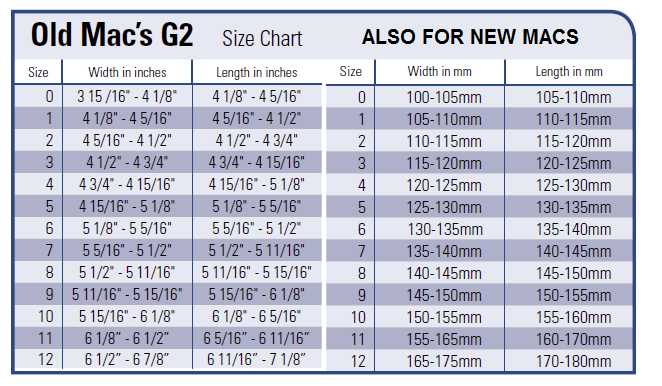 Sizing Chart New Macs